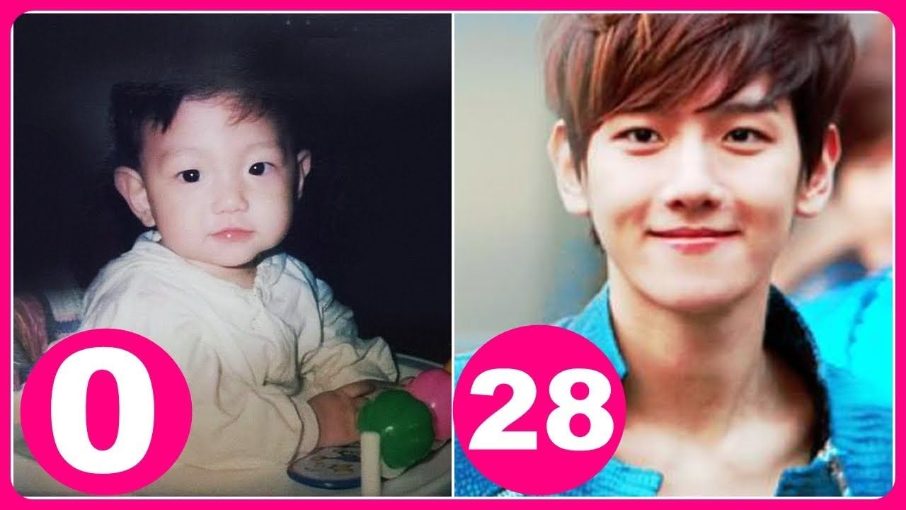 Exo Baekhyun Childhood From Predebut To Present Then And Now Befor Baekhyun Exo Baekhyun Exo