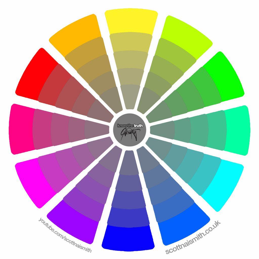 Co color wheel art - Colour Wheel Plain