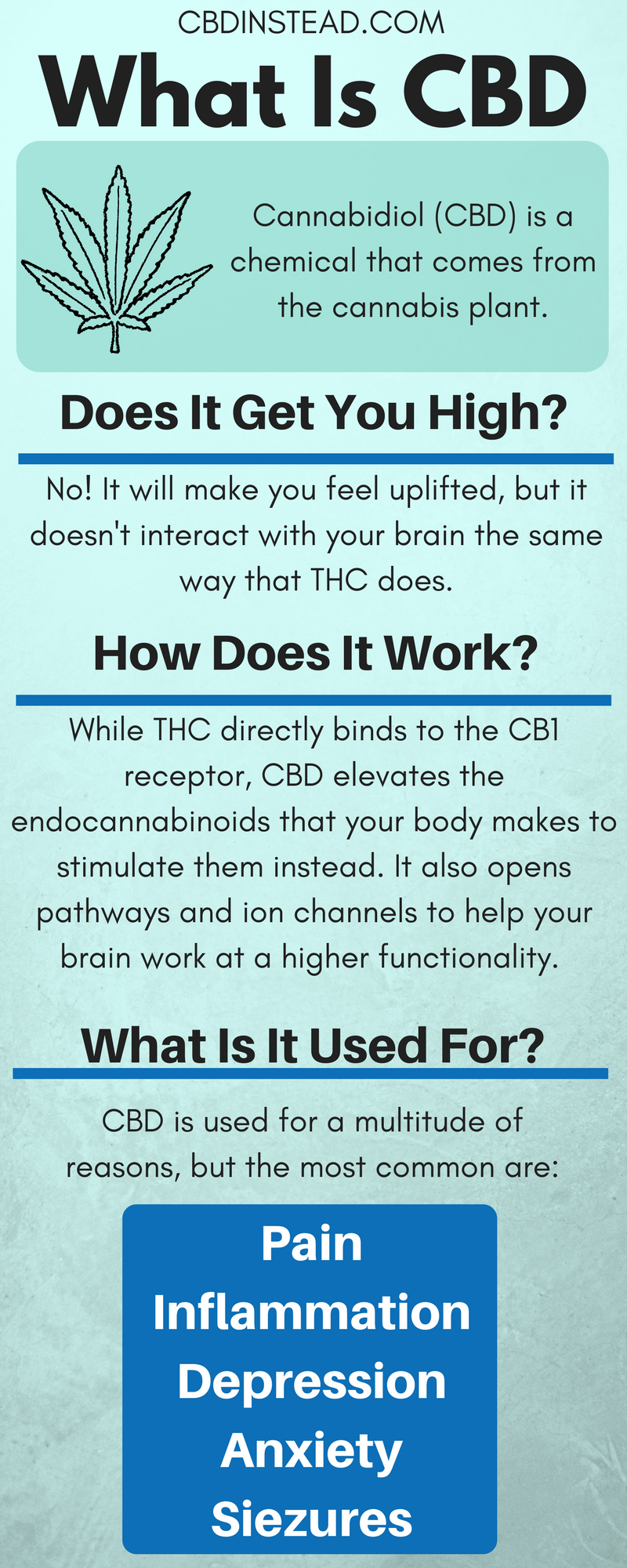 cbd comes from cannabis, but it doesn't get you high. you can learn