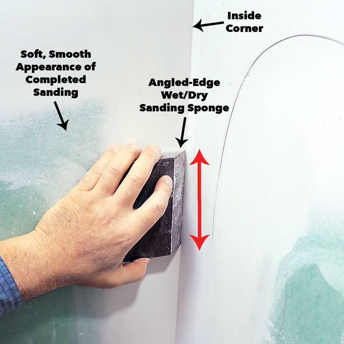 Drywall Sanding Tips And Techniques Drywall Installation Drywall Finishing How To Patch Drywall