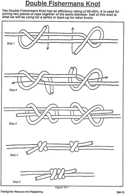 great tutorial for a sliding knot jewelry pinterest. Black Bedroom Furniture Sets. Home Design Ideas