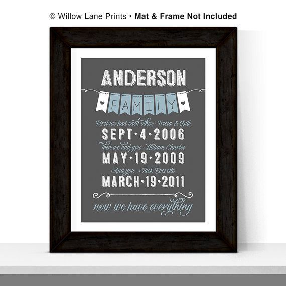 10 Year Anniversary Gift For Him Men Personalized Family Wall Art