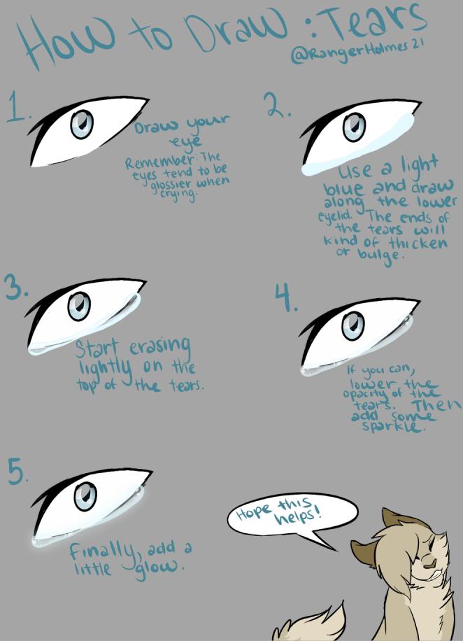 How To Draw Anime Tears : anime, tears, Draw:, Tears-, April, (@RangerHolmes21), Tears,, Digital, Tutorial,, Reference, Photos