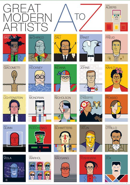 Alphabetic Artist Illustrations : Great Modern Artists