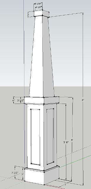 Craftsman Column Drawings #craftsmanstylehomes