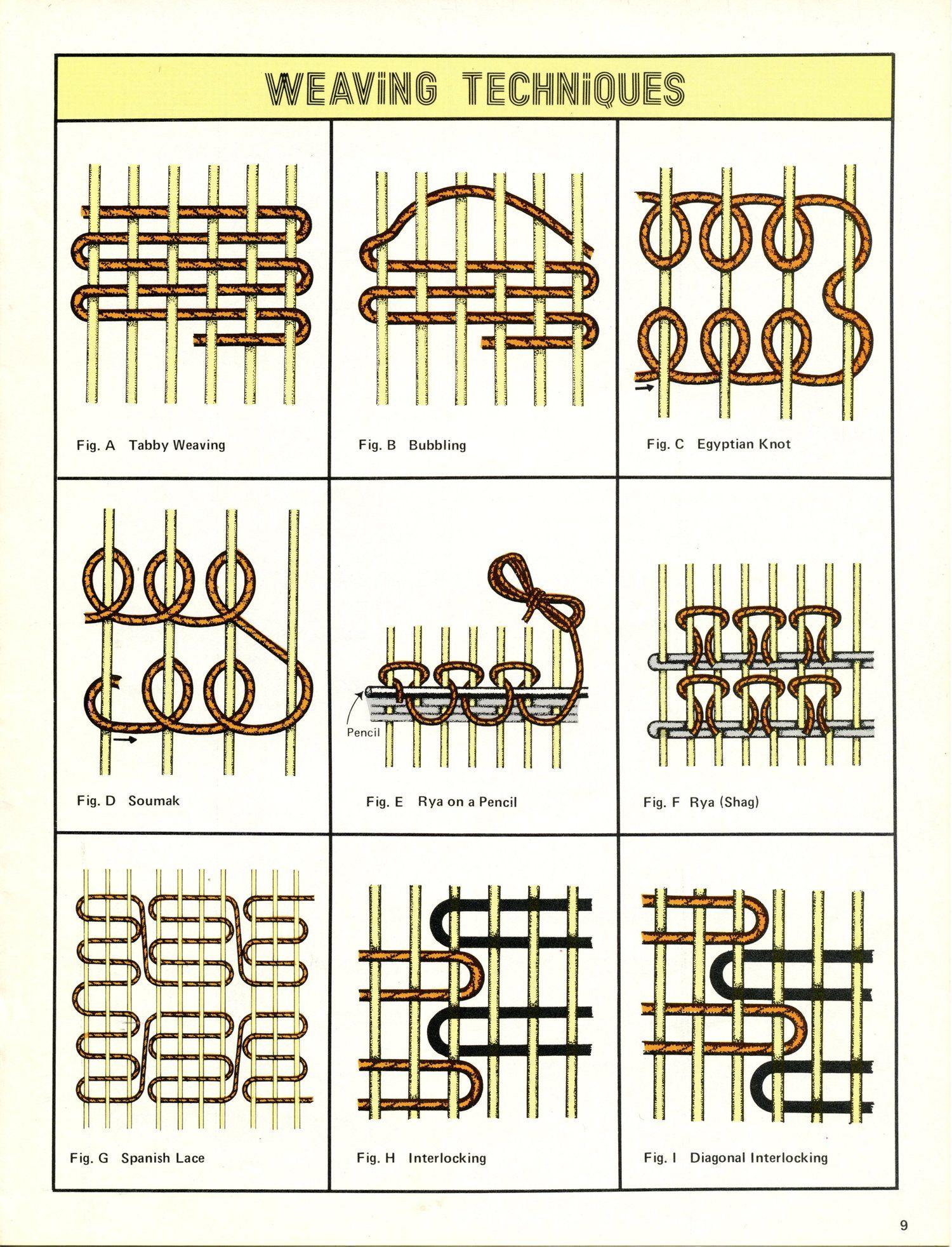 Weaving on a Cardboard Loom Pattern Book