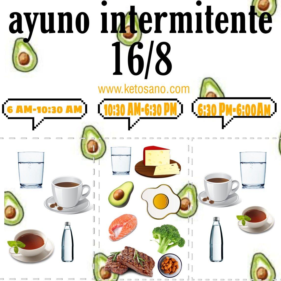 Dieta 16/8 - cum functioneaza, ce se consuma, ce avantaje are - Doctor Menci