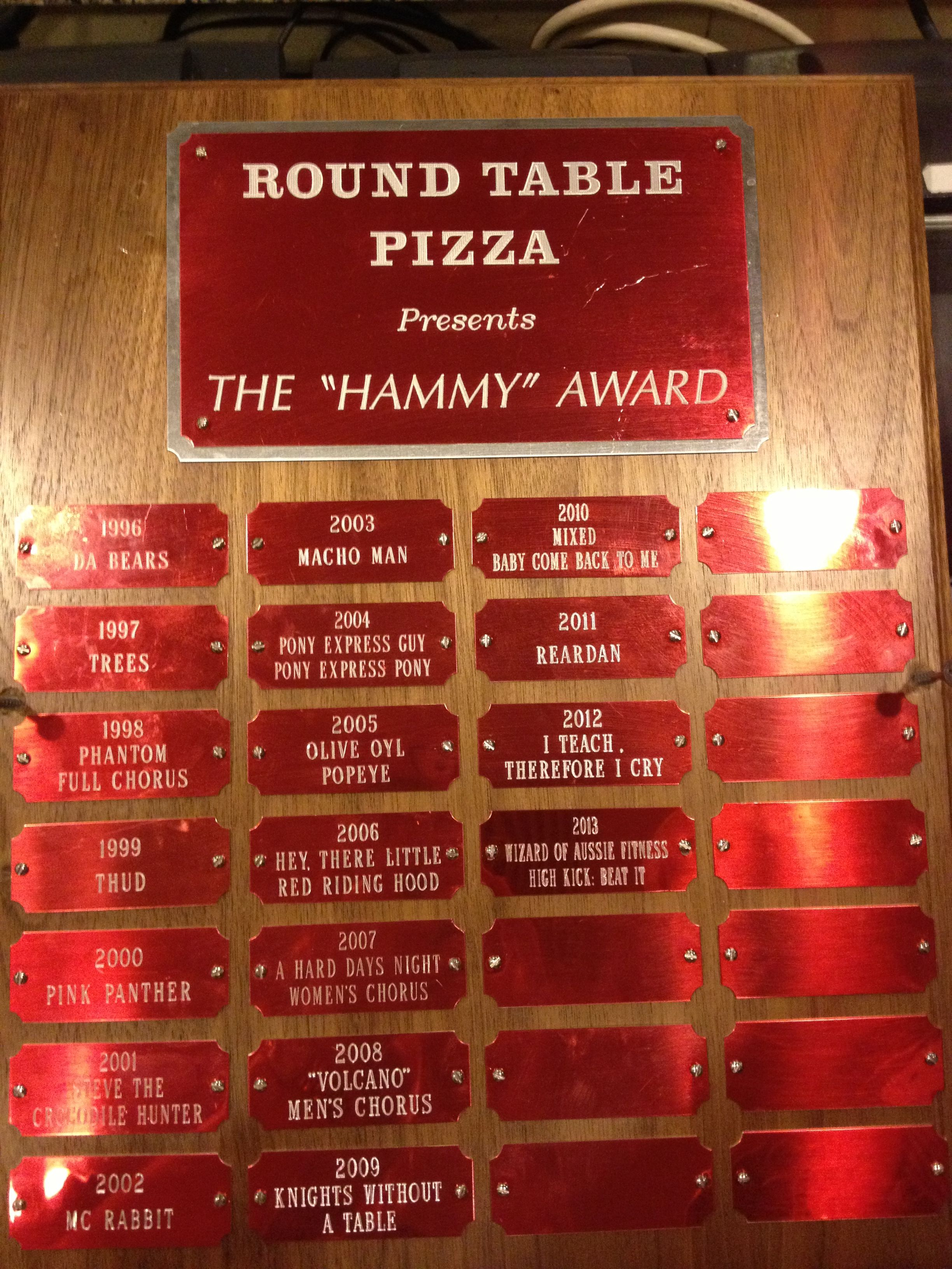 Ham On Regal!  Our Hammy Award that we present at our Cast Party each year for the best act, group, collaboration!!!  It's always fun to go to opening night to see the show and pick our top 5 favorites!