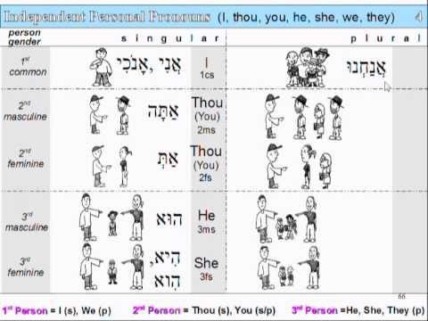 Hebrew Pronouns 480 360 Pronoun Hebrew Masculine