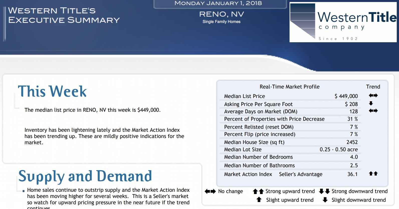 Reno's First Market Report of the Year Reno, Marketing