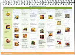 Elimination Diet Handbook page 103 | Safe diet, Food ...