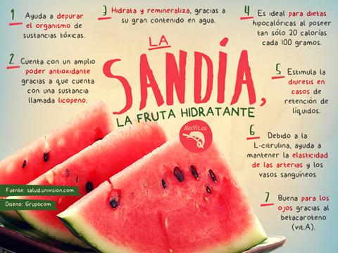 Sandia Desintoxicante Natural Para Perder Peso Nutrición Propiedades De La Sandia Beneficios De La Sandia Nutrición