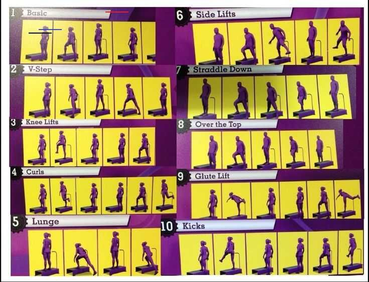 Planet Fitness 30 Minute Workout - Google Search  Fitness ... planet fitness 30 minute workout - Goo...