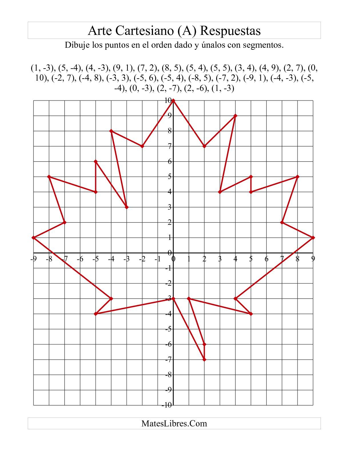 La hoja de ejercicios de matemáticas de Arte de Puntos de ...