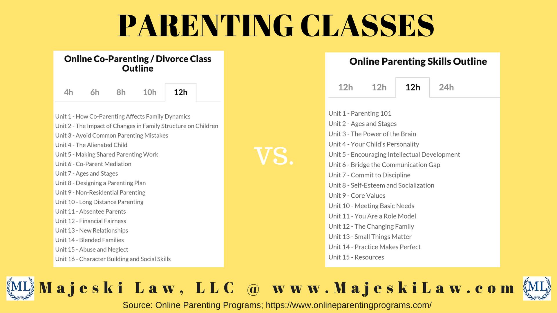 Co Parenting Class Outline V Parenting Class Outline As