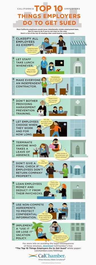 top 10 things employers do to get sued