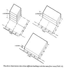 Floor Area Ratio Calculator Nyc New Blog Wallpapers Floor Area Ratio Flooring Blog Wallpaper