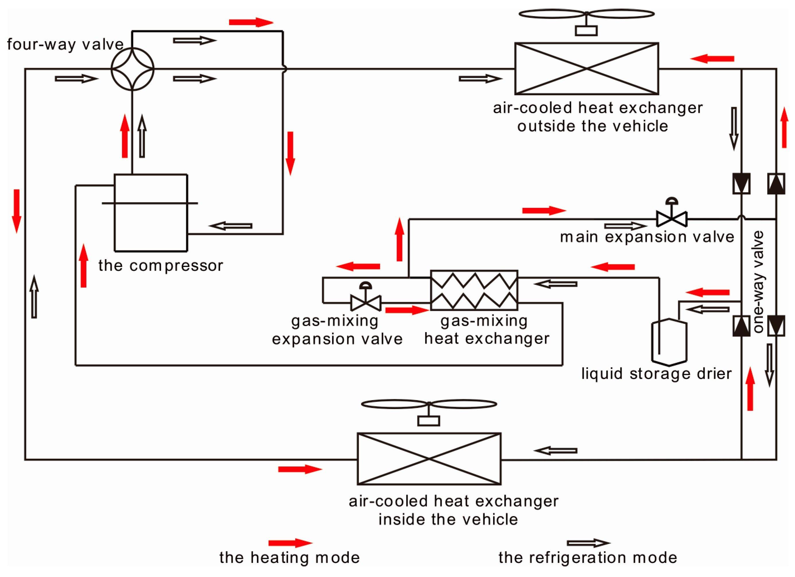 Automobile Ac System Diagram Ac System Car Air Conditioning Electrical Diagram