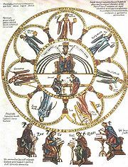 Medieval Philosophy Wikipedia The Free Encyclopedia Liberal Arts Education Liberal Arts Medieval Philosophy