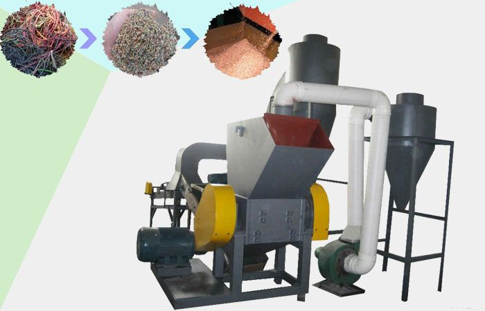 Scrap copper wire and cable recycling machine is a kind of copper ...