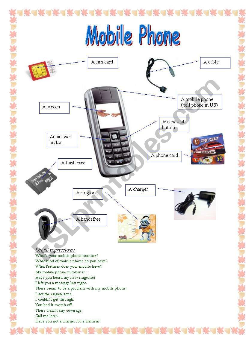 Mobile phone vocabulary and useful expressions Изучать