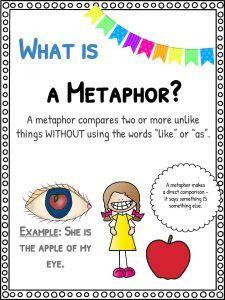 Metaphor essay