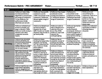 This is a fantastic all-encompassing rubric to assess acting in a drama class. The rubric is on a 5 point scale, and assesses five categories: movement, character, blocking, voice, and facial expression.