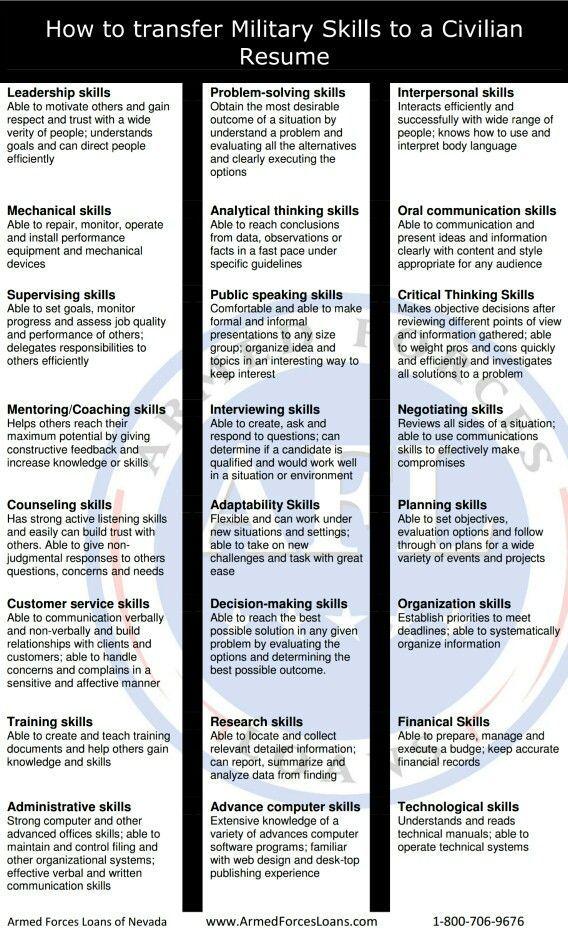 e5c6e3821263ba0535c7e84f87035ebejpg (568×930) resume - resume for military