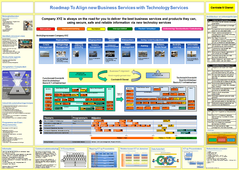 Business It Services Technology Roadmap Example Business