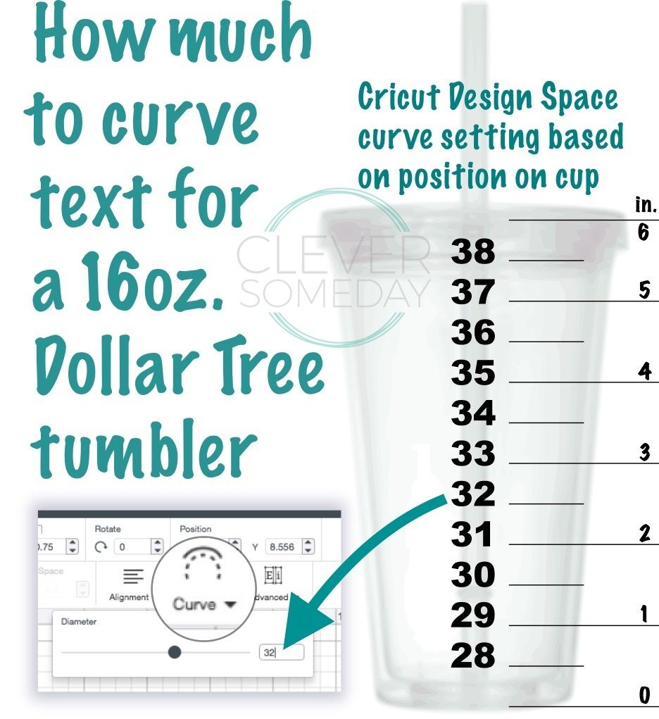 Handy chart from CleverSomeday to use when curving text for 16 oz tumblers with Cricut Design Space #cricuthacks