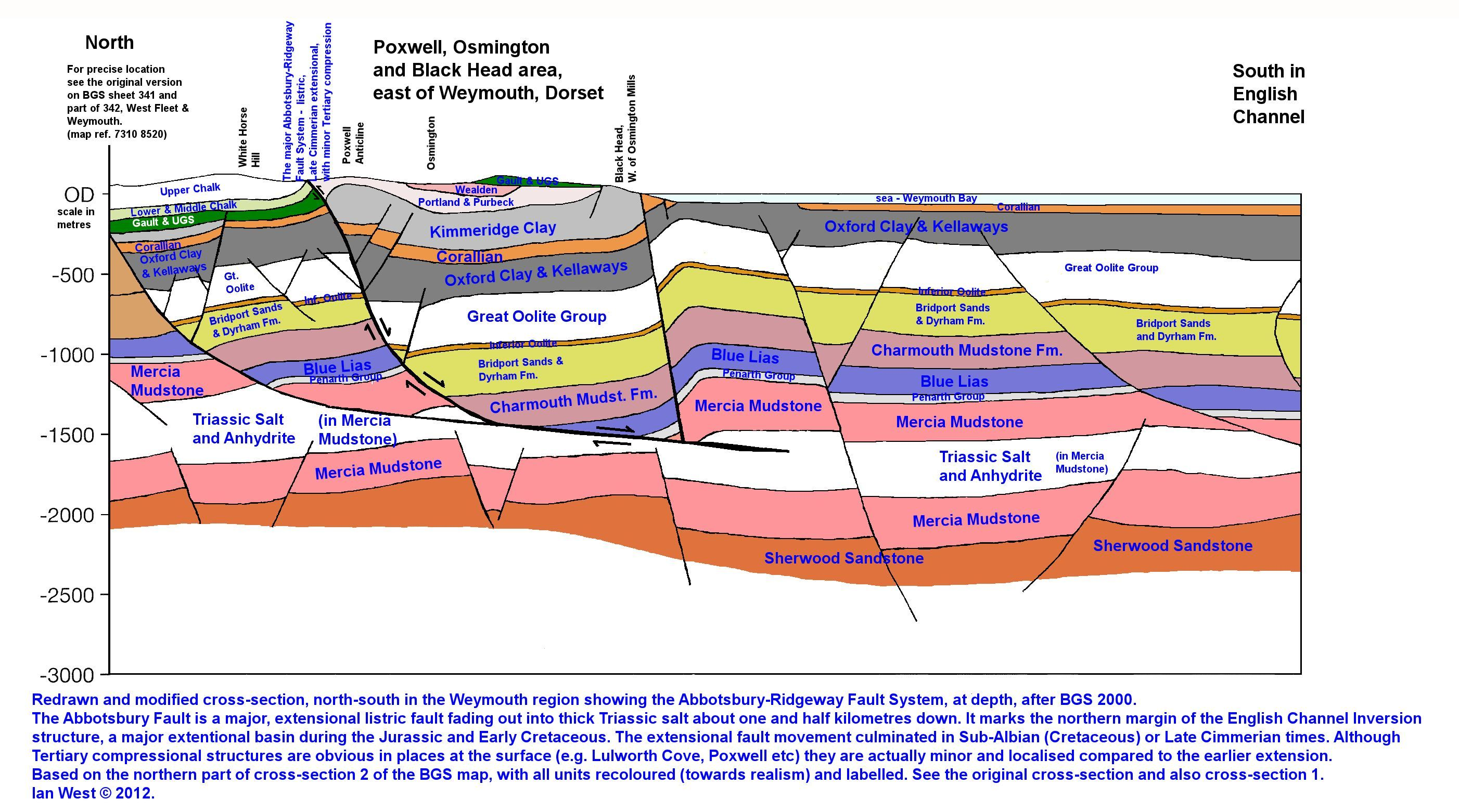Cross Section Maps