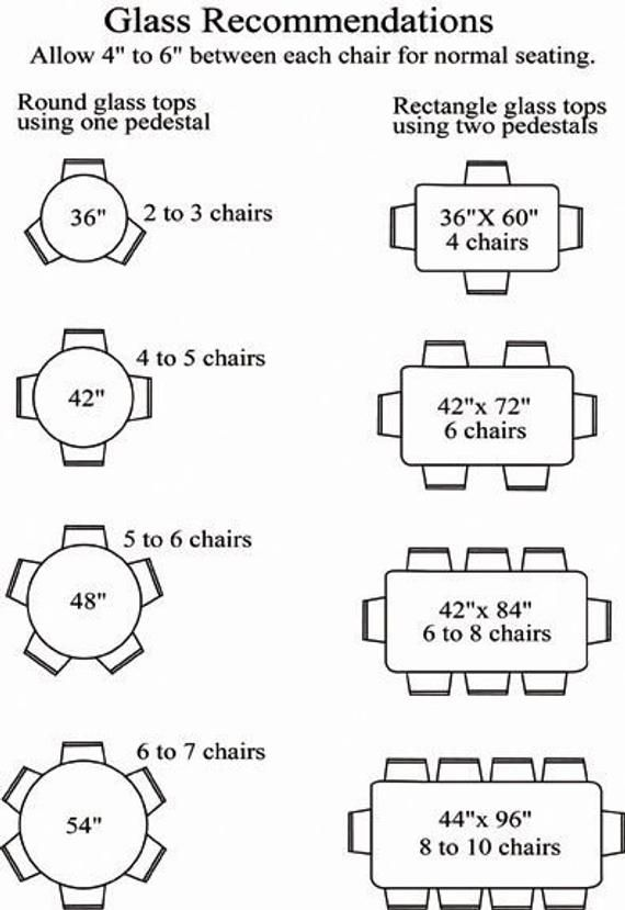 Dining Table Sizes, Standard Dining Room Table Size