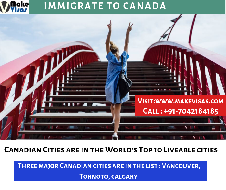 As per the data released by the Global Liveability Index