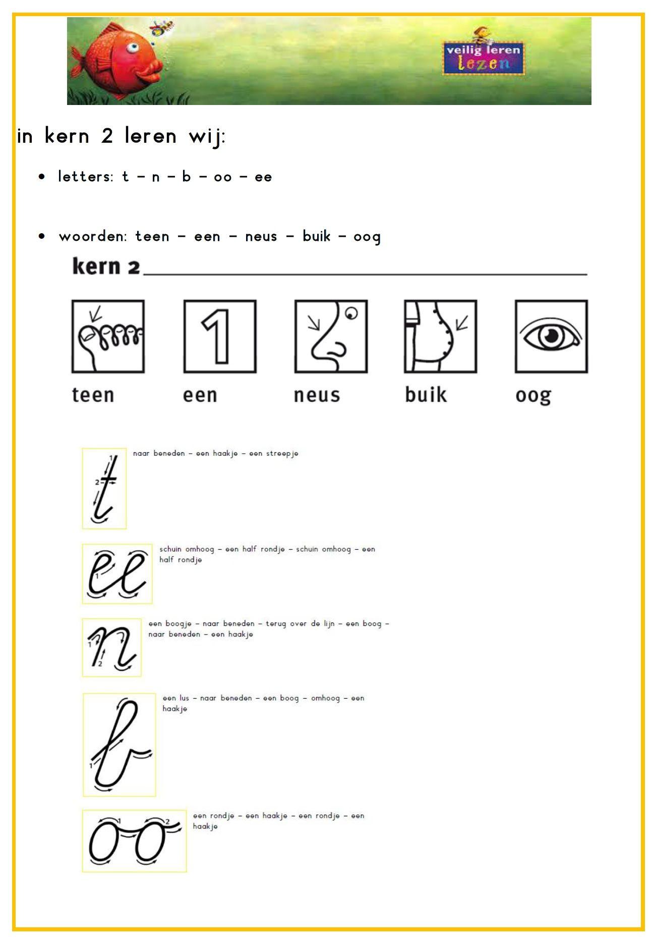 Letterkaarten Veilig Leren Lezen Schrijven T Kids Learning
