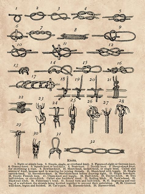Items similar to PRINTABLE Marine Knots Art, Nautical art, Sailor knots print, Sailor gift, Sailing school decor, Seaside wall decor, Marine knots poster. on Etsy #ropeknots