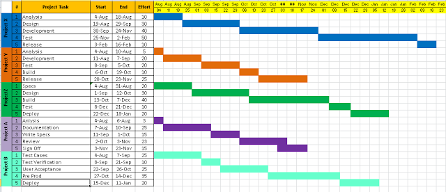 Timeline Template In Excel from i.pinimg.com