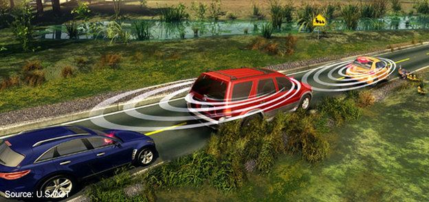 U.S. One Step Closer To Future Where Cars Talk To Each Other