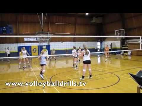 Volleyball 1 Vs 3 Advanced Blocking Drill Youtube Volleyball Drills Volleyball Volleyball Conditioning