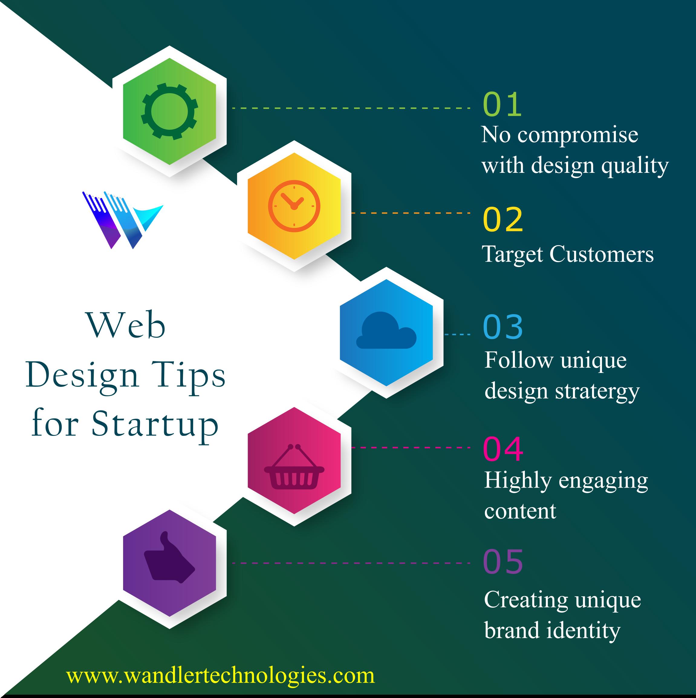 Web Design Tips For Startups In 2020 Web Design Web Design Tips Web Design Company