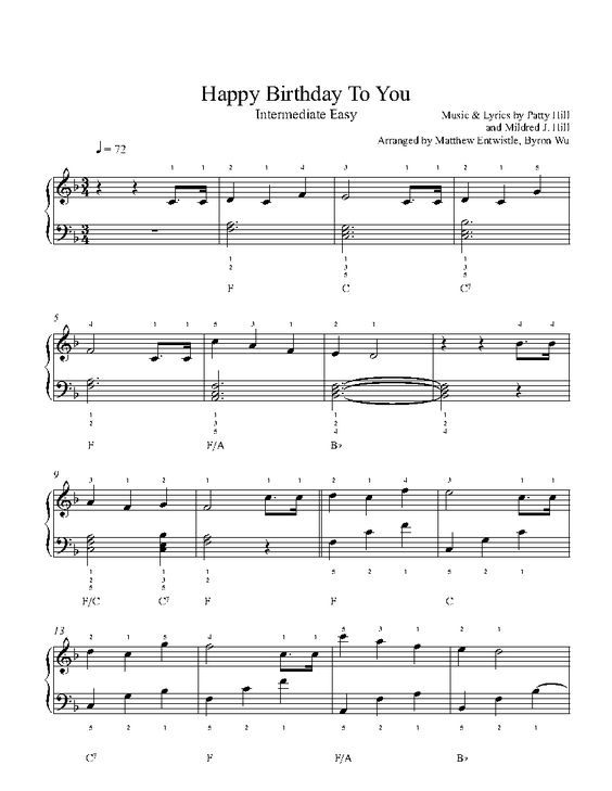 Sheet Piano Happy Birthday Song Am Nhạc
