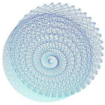 Planet Mandala Ceres Juno Heliocentric Mandala Sacred Geometry