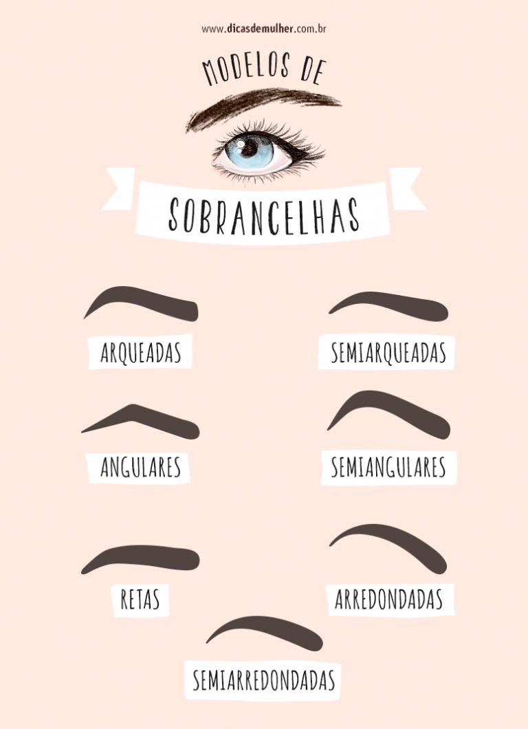 10 Ideas De Cejas Cejas Ilustración De Maquillaje Maquillaje De Cejas