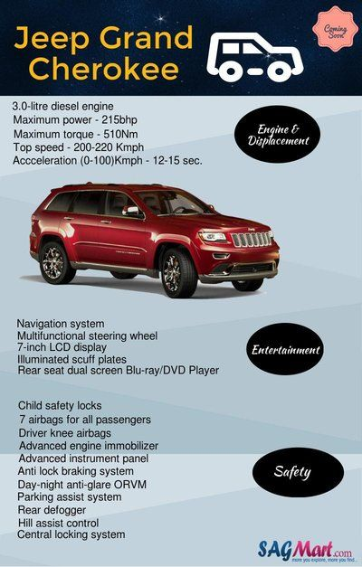 Jeep Grand Cherokeee The Luxury Suv Car Is Coming Very Soon In The India Car Market It Is Expected To Come With T Best Luxury Cars Luxury Suv Cars Luxury Cars