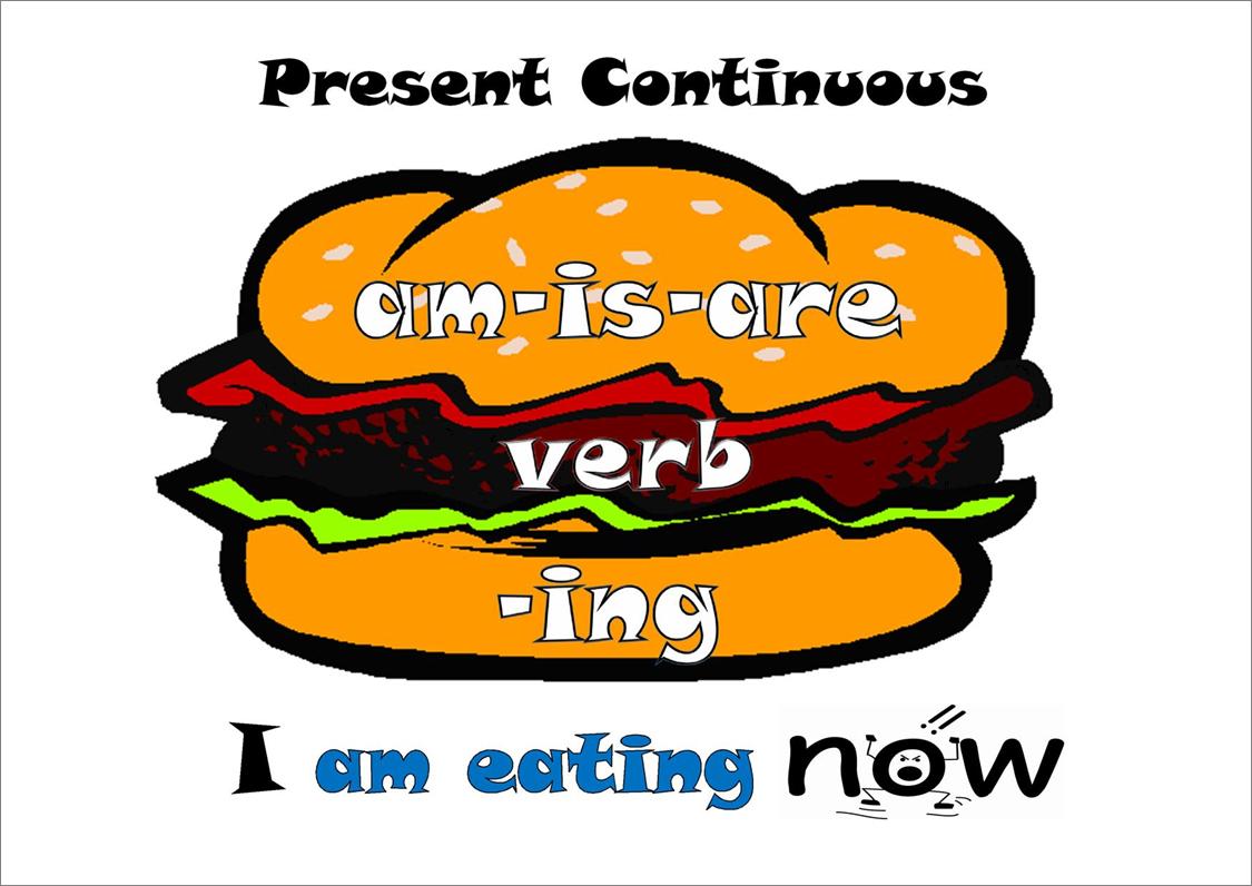 Contoh Soal Pilihan Ganda Tentang Present Continous Tense Dan Kunci Jawaban Bahasa Bahasa Inggris Belajar