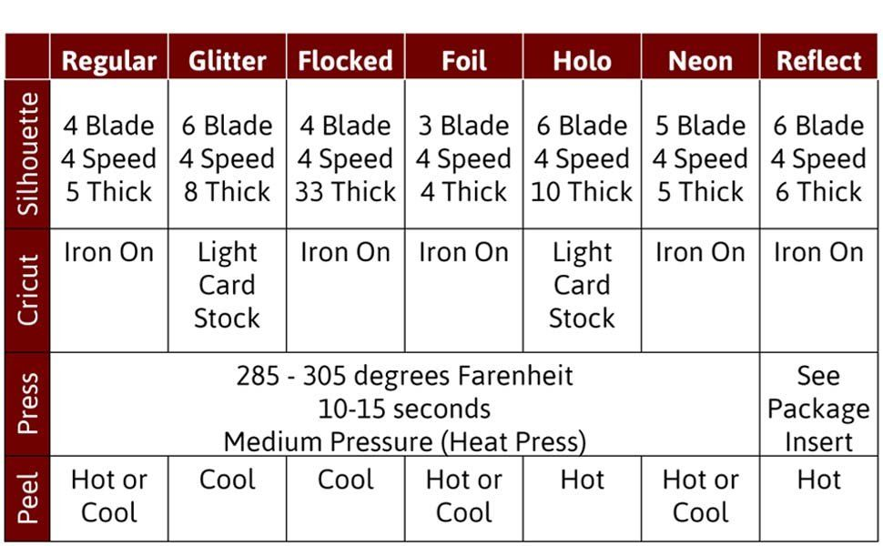 Amazon Com Firefly Craft Glitter Heat Transfer Vinyl For Silhouette And Cricut 12 5 Inch Fireflies Craft Glitter Heat Transfer Vinyl Silhouette Cameo Crafts