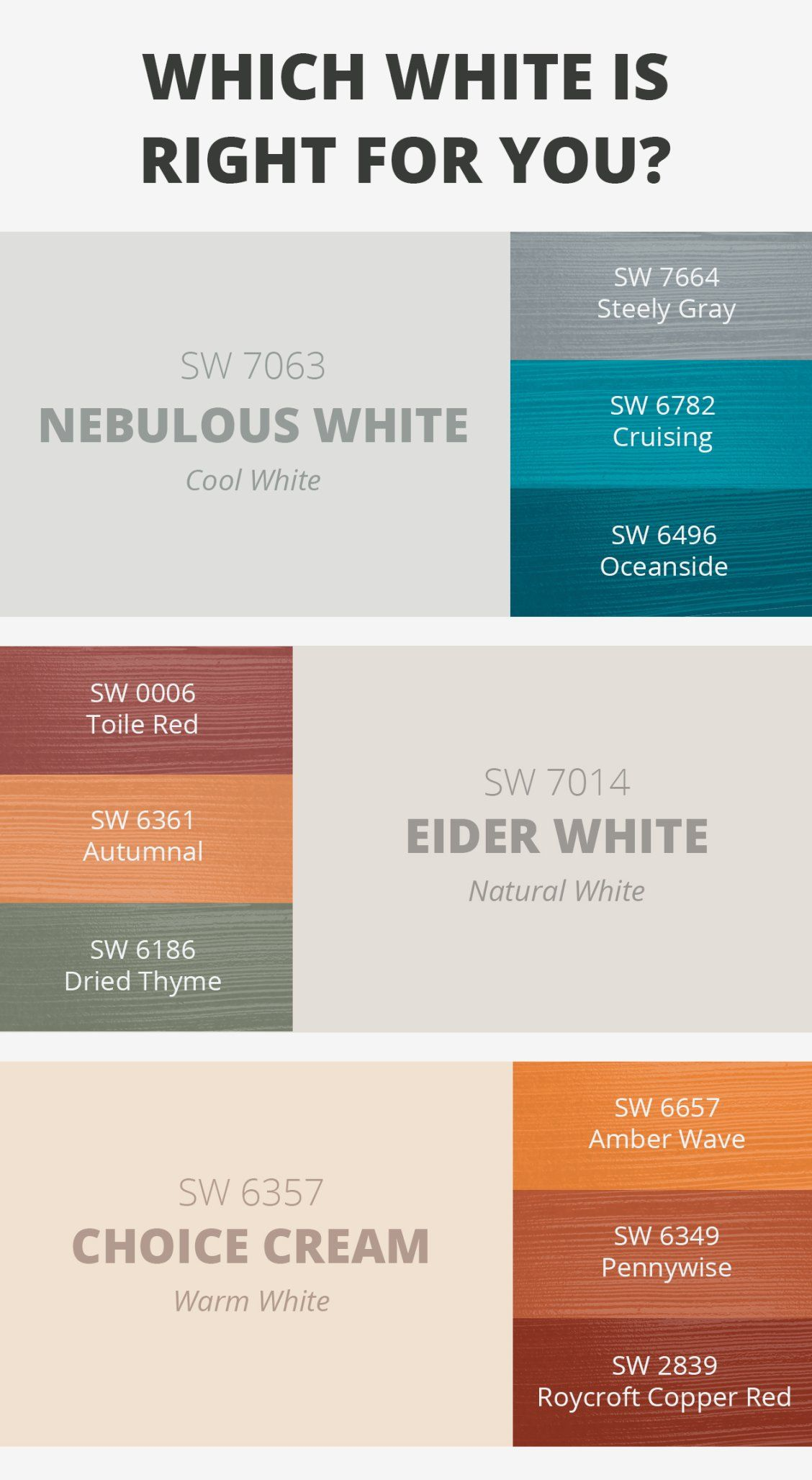 Know The Difference Between Cool Natural And Warm Whites It S Important When Picking Color Accents In Your Décor These Three Sherwin Williams Hues
