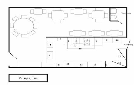restaurant floor plans | free restaurant floor plan templates http
