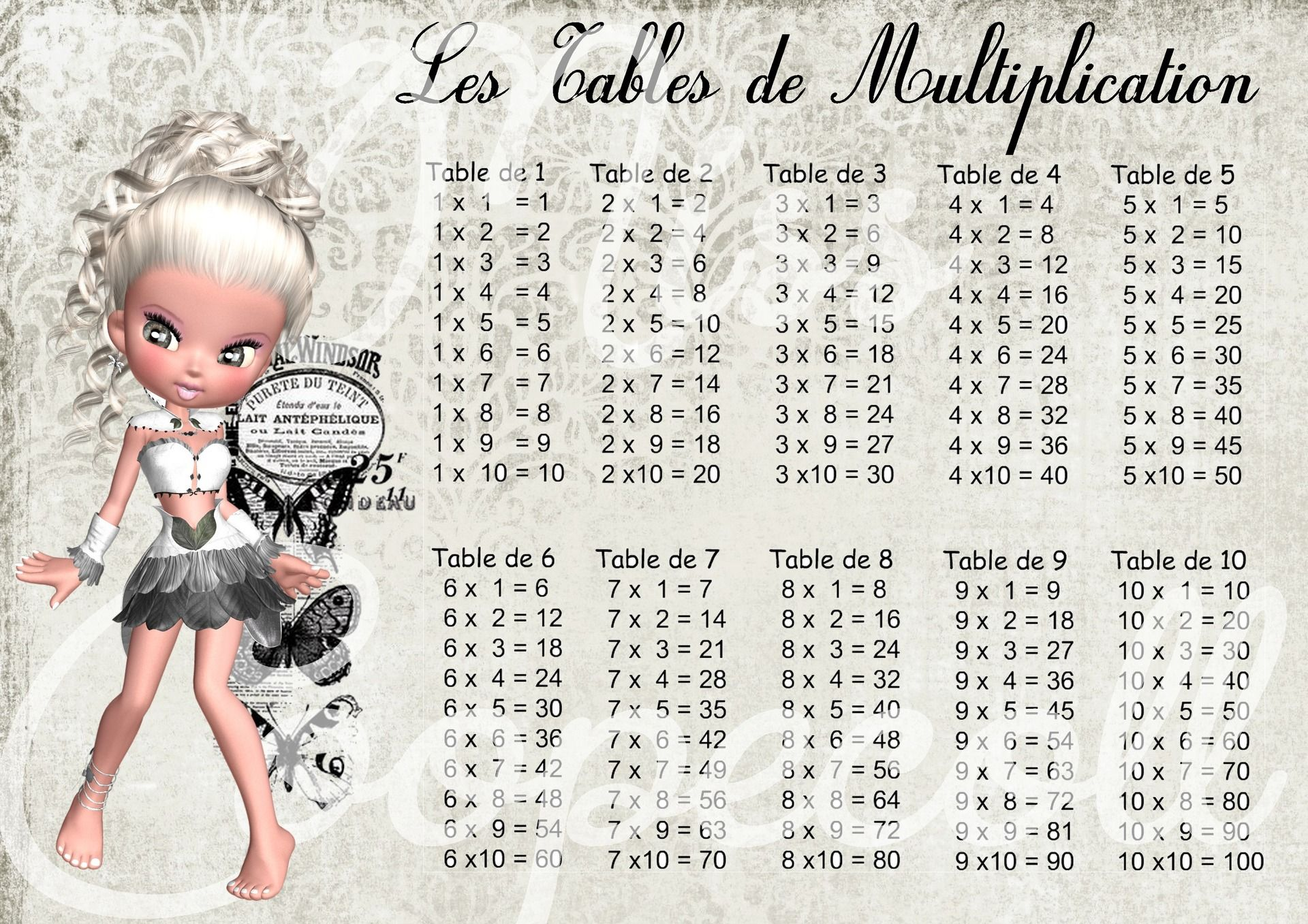 Table de multiplication plastifi e format a4 miss beauty - Tableau de table de multiplication ...