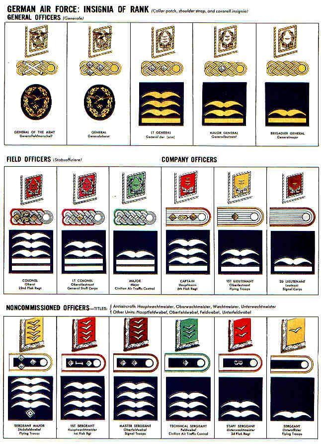 German Air Force (Luftwaffe) | Wwii german uniforms