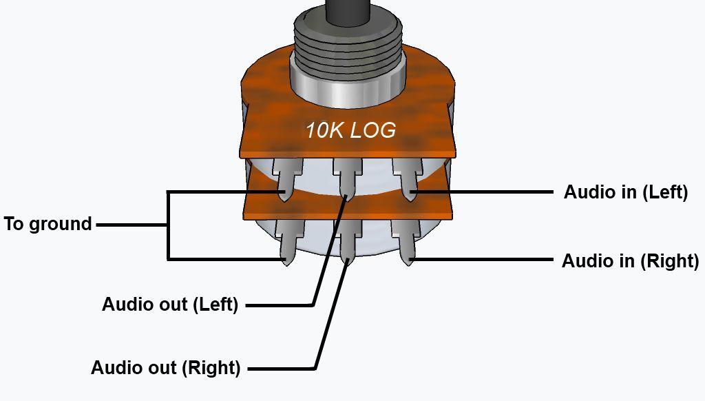 wiring a potentiometer audio  wiring diagram groundsteel